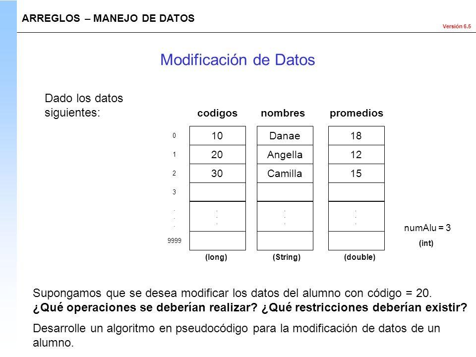 Modificación de Datos Dado los datos siguientes: