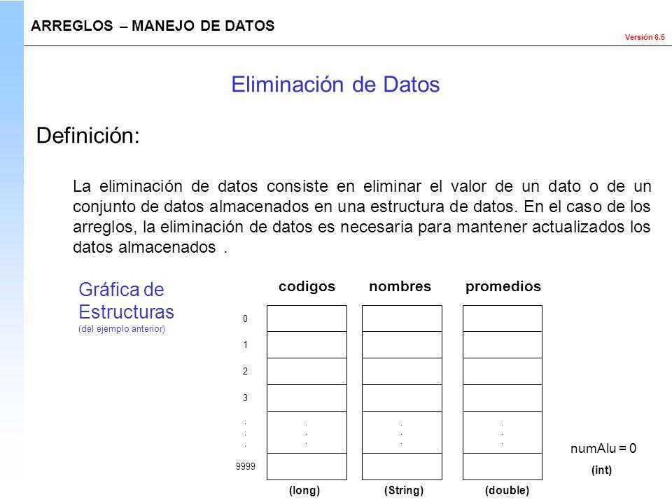 Eliminación de Datos Definición: Gráfica de