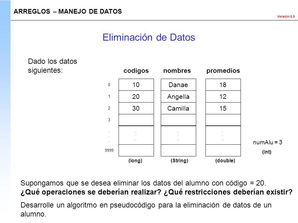 Eliminación de Datos Dado los datos siguientes: