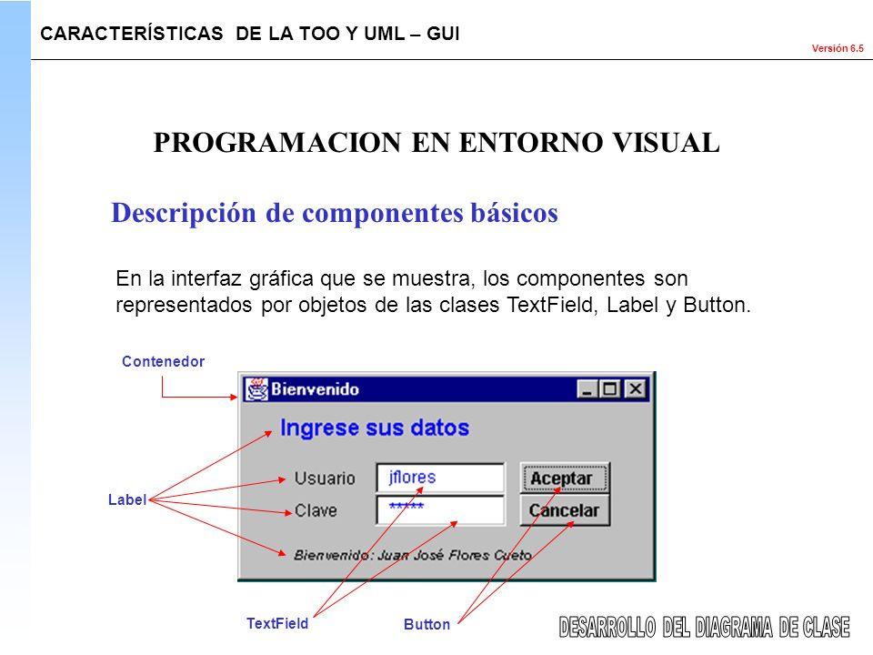 PROGRAMACION EN ENTORNO VISUAL DESARROLLO DEL DIAGRAMA DE CLASE