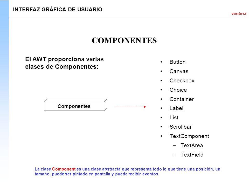 COMPONENTES El AWT proporciona varias clases de Componentes: