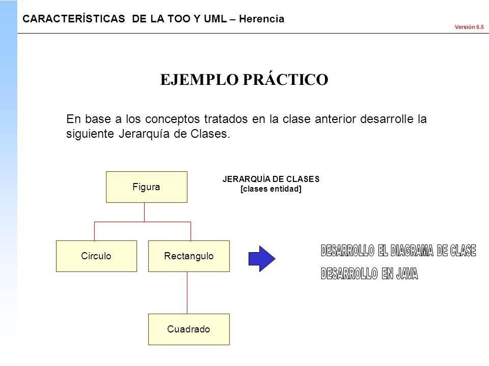 DESARROLLO EL DIAGRAMA DE CLASE