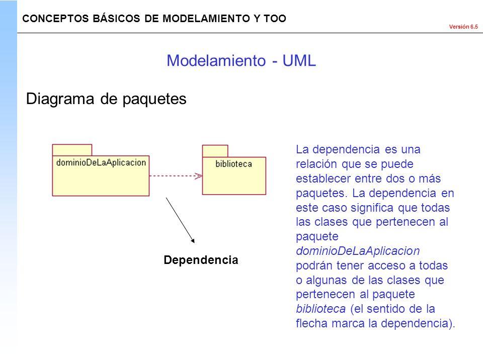 Modelamiento - UML Diagrama de paquetes