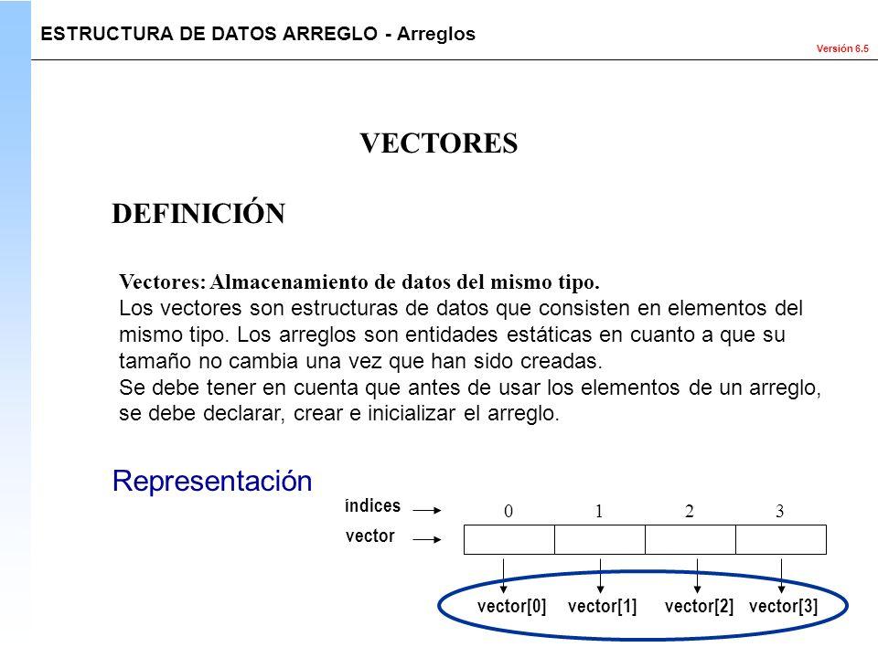VECTORES DEFINICIÓN Representación índices