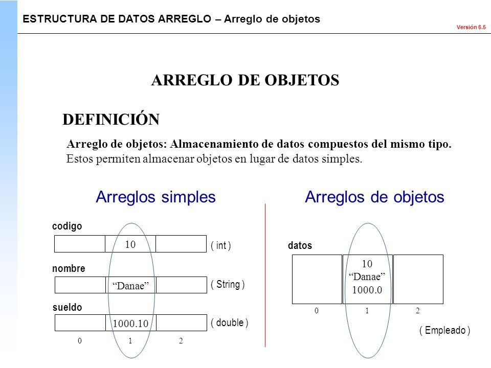 ARREGLO DE OBJETOS DEFINICIÓN Arreglos simples Arreglos de objetos