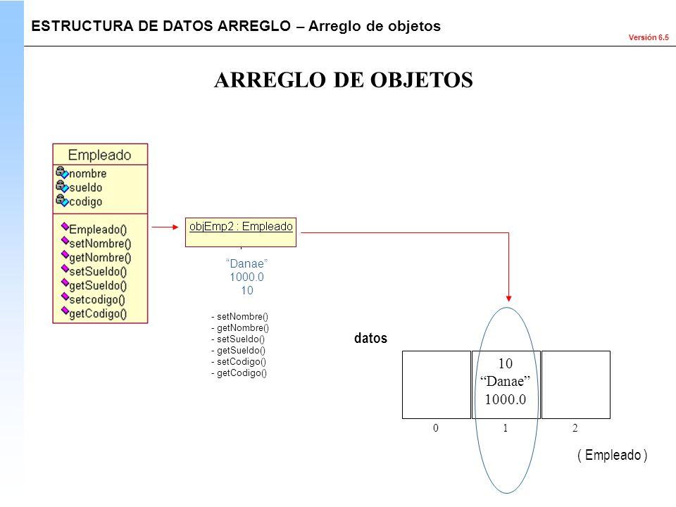 ARREGLO DE OBJETOS ESTRUCTURA DE DATOS ARREGLO – Arreglo de objetos