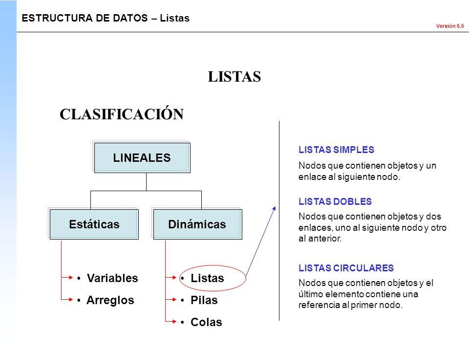 LISTAS CLASIFICACIÓN LINEALES Estáticas Dinámicas Listas Pilas Colas