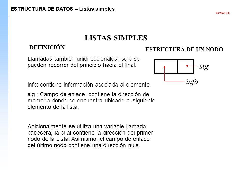 LISTAS SIMPLES sig info DEFINICIÓN ESTRUCTURA DE UN NODO