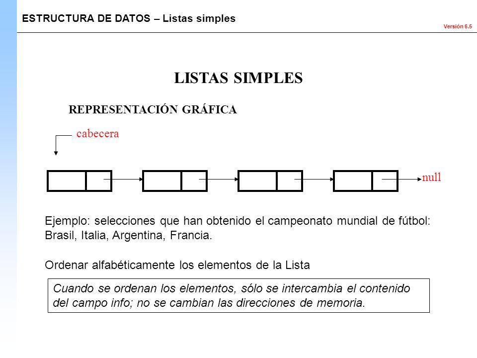 LISTAS SIMPLES REPRESENTACIÓN GRÁFICA cabecera null