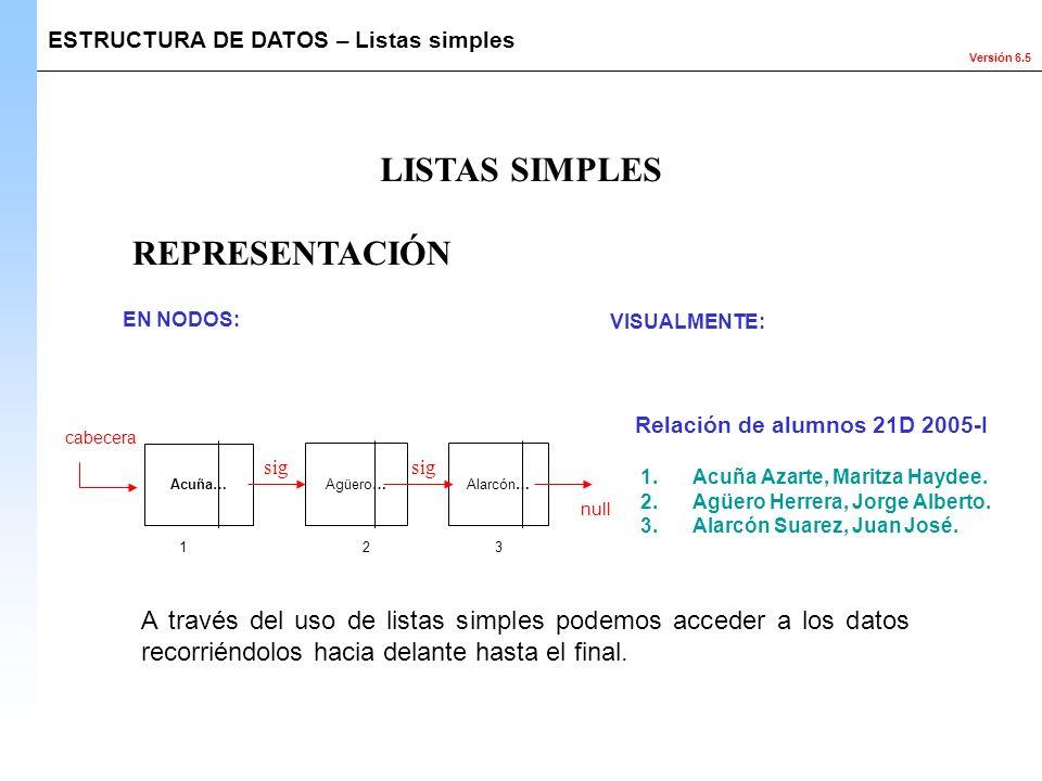 LISTAS SIMPLES REPRESENTACIÓN