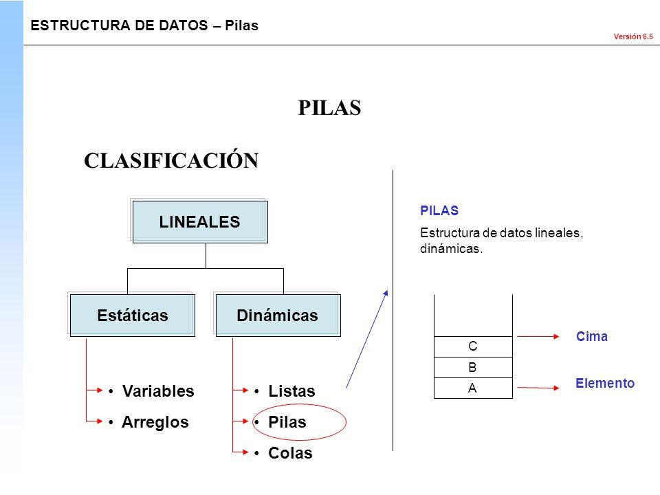 PILAS CLASIFICACIÓN LINEALES Estáticas Dinámicas Listas Pilas Colas