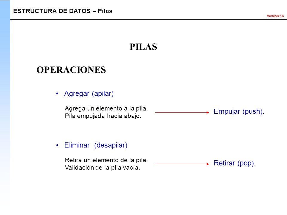 PILAS OPERACIONES Agregar (apilar) Empujar (push).