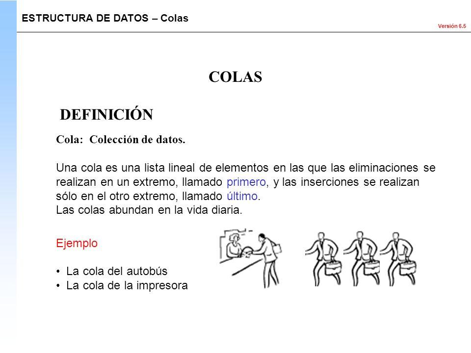 COLAS DEFINICIÓN Cola: Colección de datos.