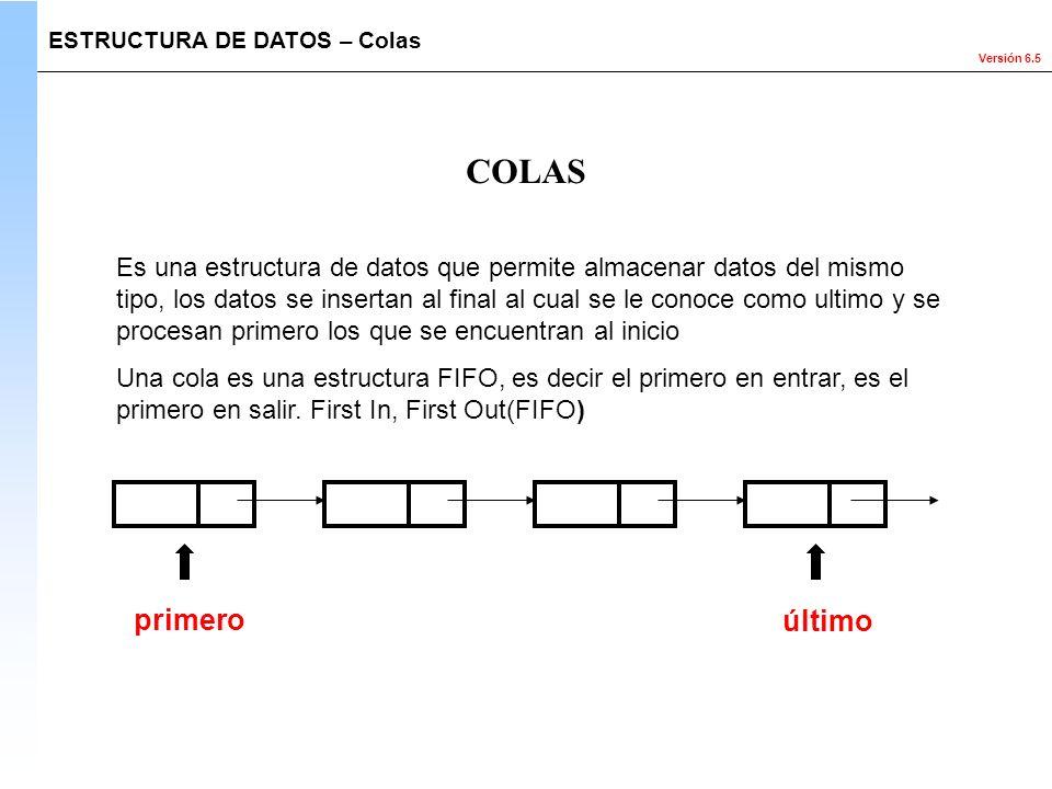 ESTRUCTURA DE DATOS – Colas