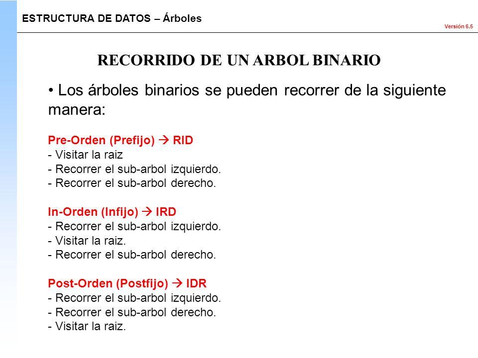 RECORRIDO DE UN ARBOL BINARIO