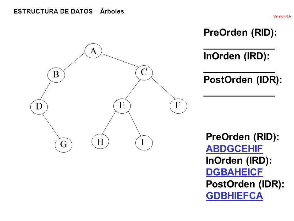 PreOrden (RID): _____________ InOrden (IRD): PostOrden (IDR): A C B D