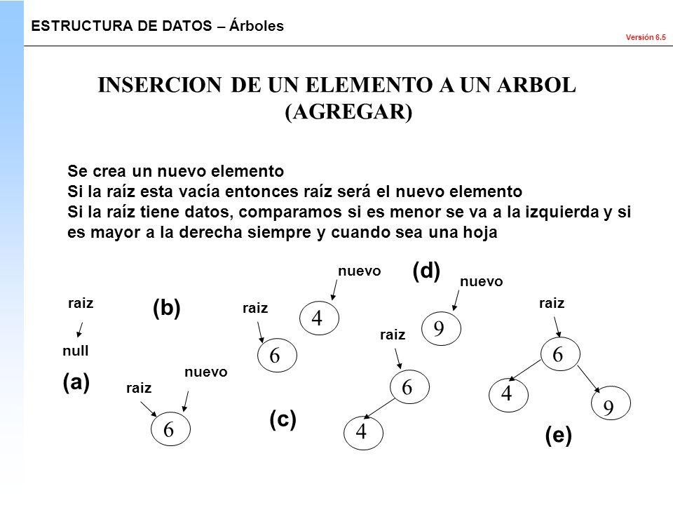 INSERCION DE UN ELEMENTO A UN ARBOL (AGREGAR)