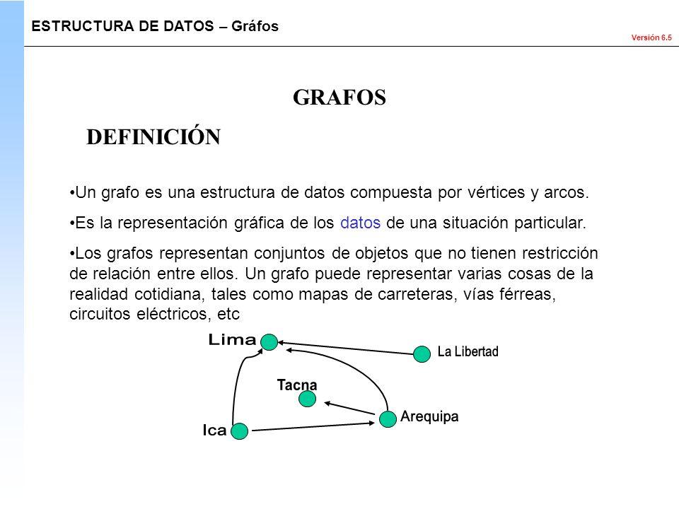 Lima La Libertad Tacna Arequipa Ica GRAFOS DEFINICIÓN