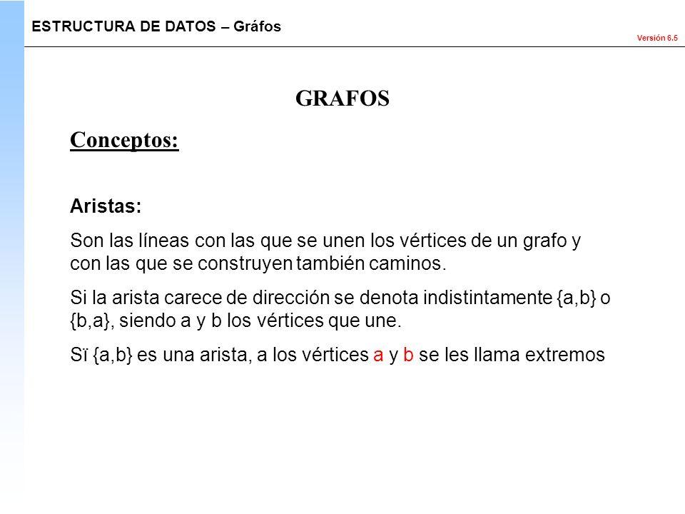 GRAFOS Conceptos: Aristas: