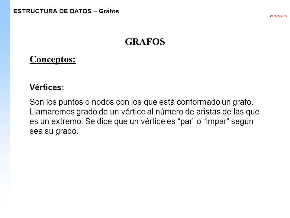 GRAFOS Conceptos: Vértices: