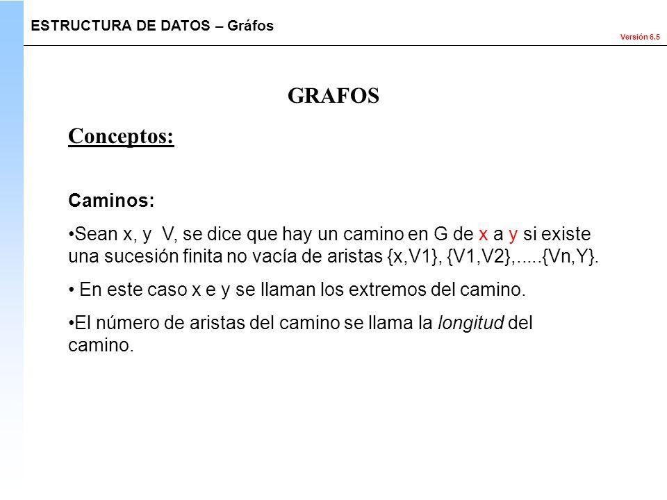 GRAFOS Conceptos: Caminos: