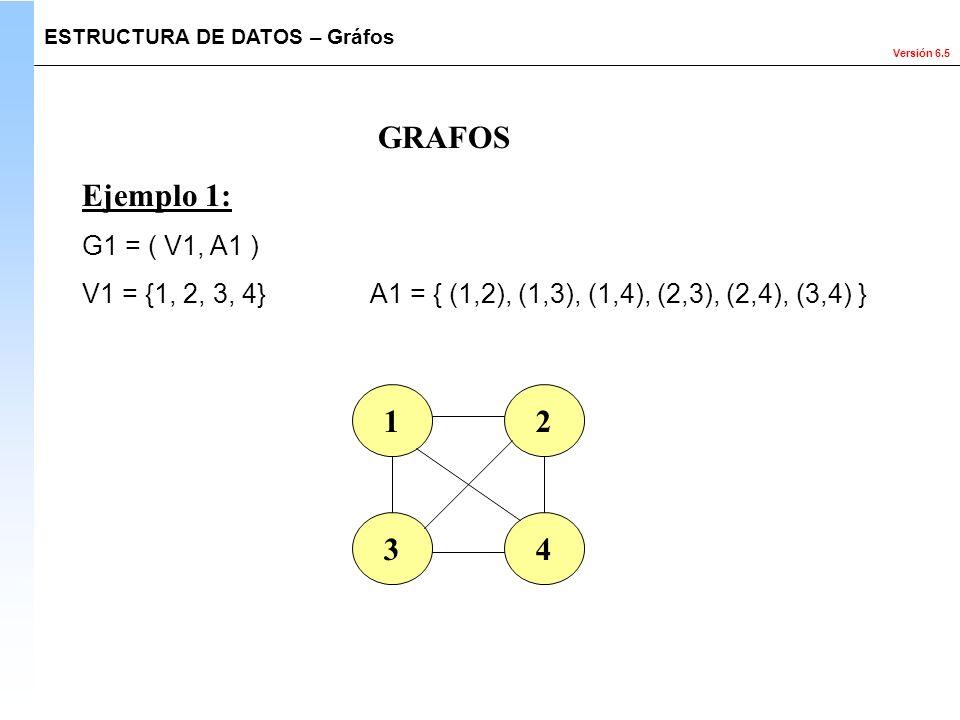 GRAFOS Ejemplo 1: 1 2 3 4 G1 = ( V1, A1 )