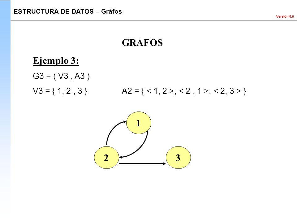 GRAFOS Ejemplo 3: 1 2 3 G3 = ( V3 , A3 )