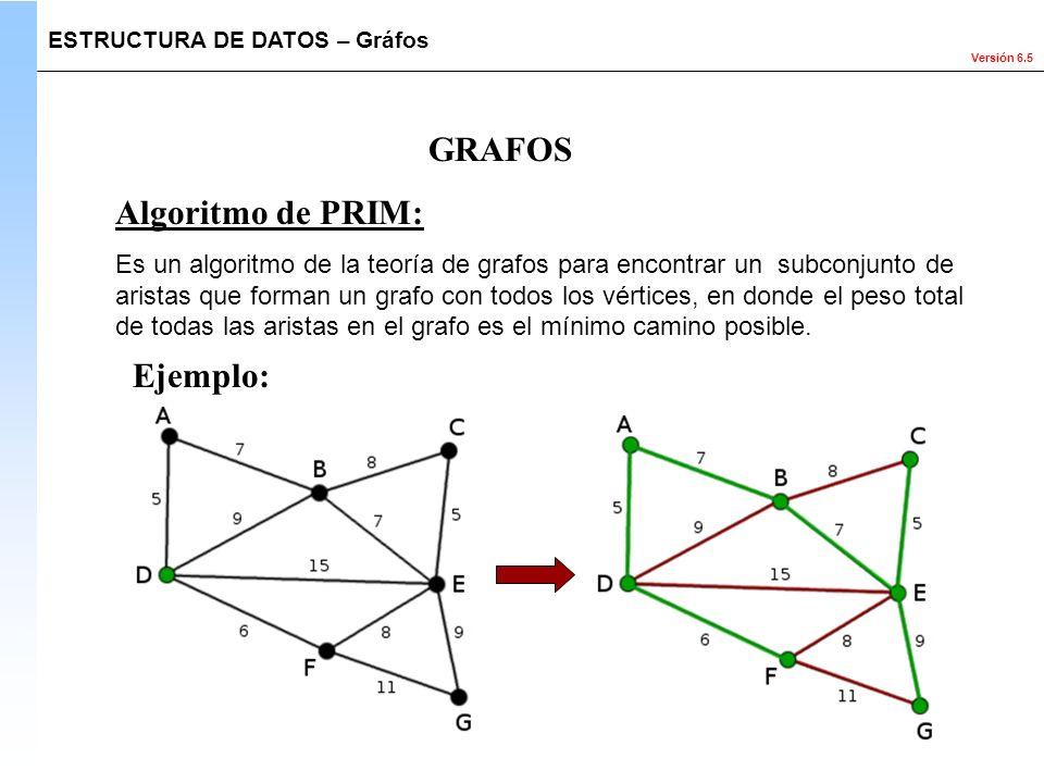GRAFOS Algoritmo de PRIM: Ejemplo: