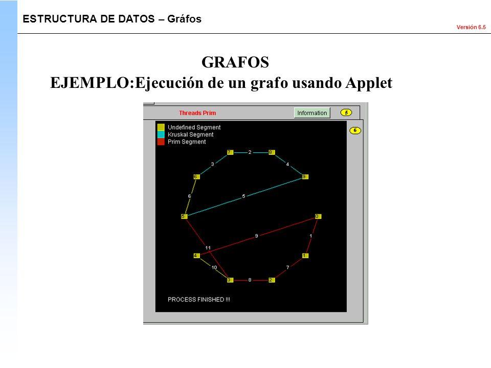 EJEMPLO:Ejecución de un grafo usando Applet