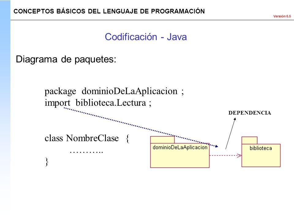 package dominioDeLaAplicacion ; import biblioteca.Lectura ;