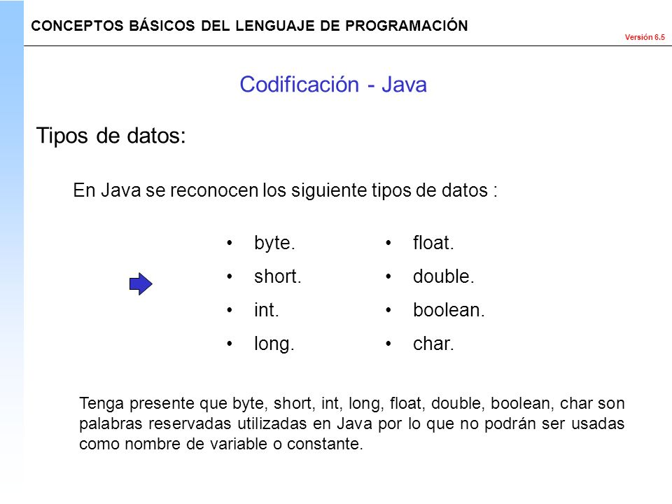 Codificación - Java Tipos de datos: