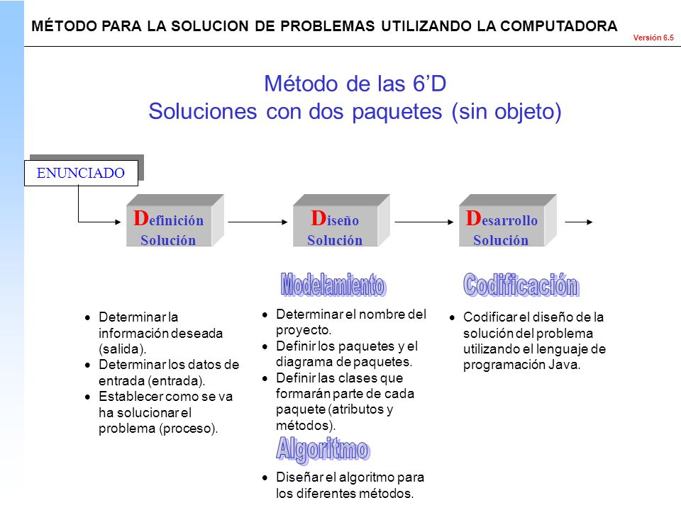 Soluciones con dos paquetes (sin objeto)
