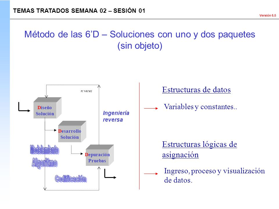 Método de las 6'D – Soluciones con uno y dos paquetes