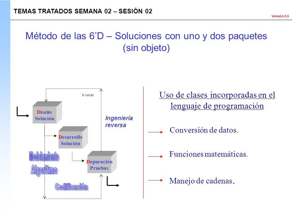Método de las 6'D – Soluciones con uno y dos paquetes (sin objeto)