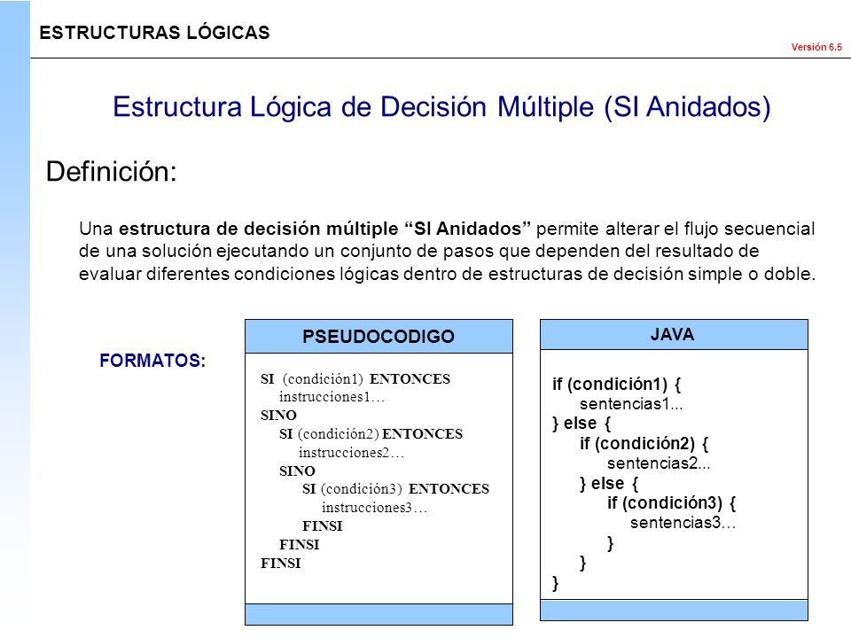 Estructura Lógica de Decisión Múltiple (SI Anidados)