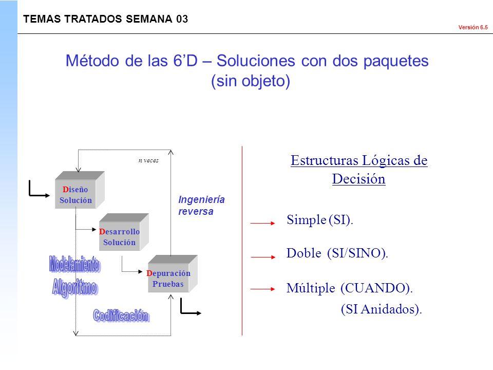 Método de las 6'D – Soluciones con dos paquetes (sin objeto)