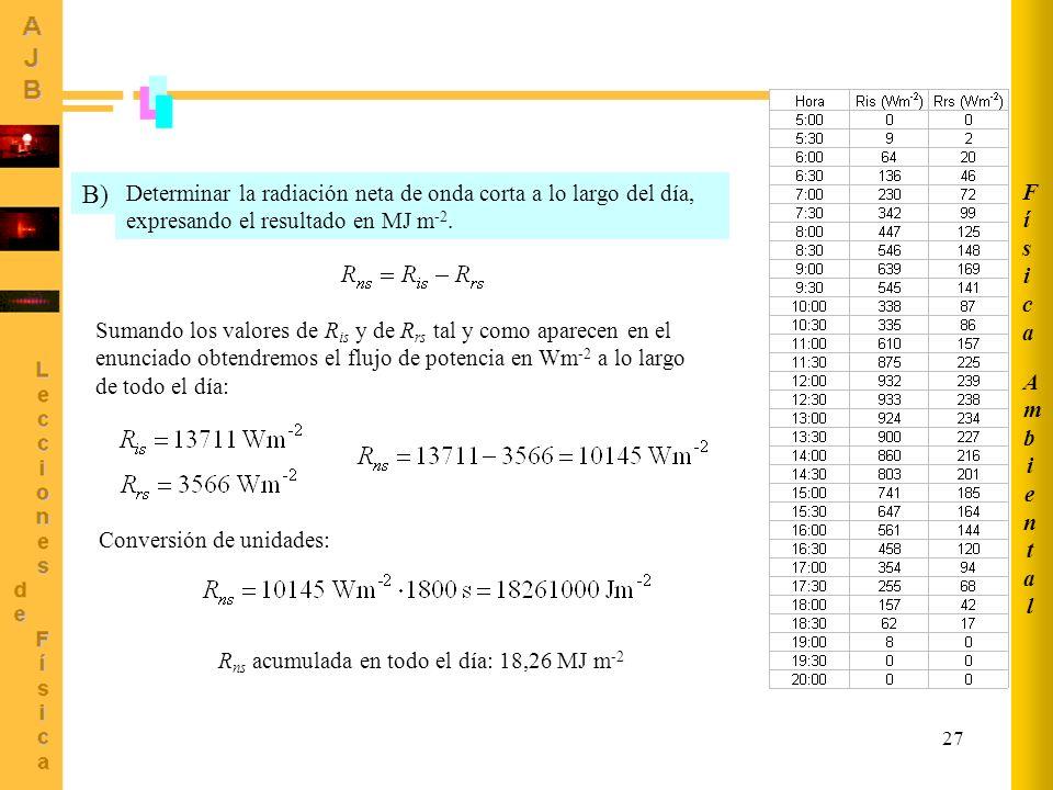 Ambiental Física. Determinar la radiación neta de onda corta a lo largo del día, expresando el resultado en MJ m-2.