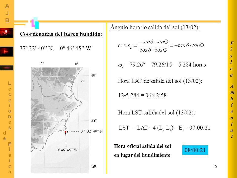 Ángulo horario salida del sol (13/02): Coordenadas del barco hundido: