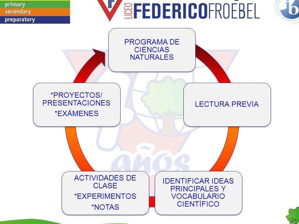 PROGRAMA DE CIENCIAS NATURALES LECTURA PREVIA