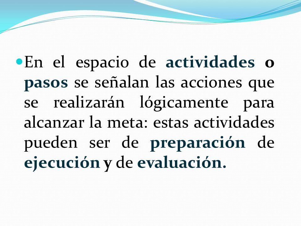 En el espacio de actividades o pasos se señalan las acciones que se realizarán lógicamente para alcanzar la meta: estas actividades pueden ser de preparación de ejecución y de evaluación.