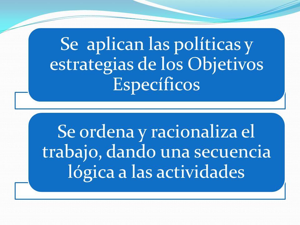 Se aplican las políticas y estrategias de los Objetivos Específicos