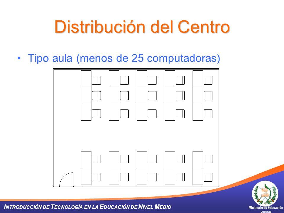 Distribución del Centro