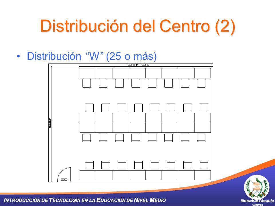 Distribución del Centro (2)