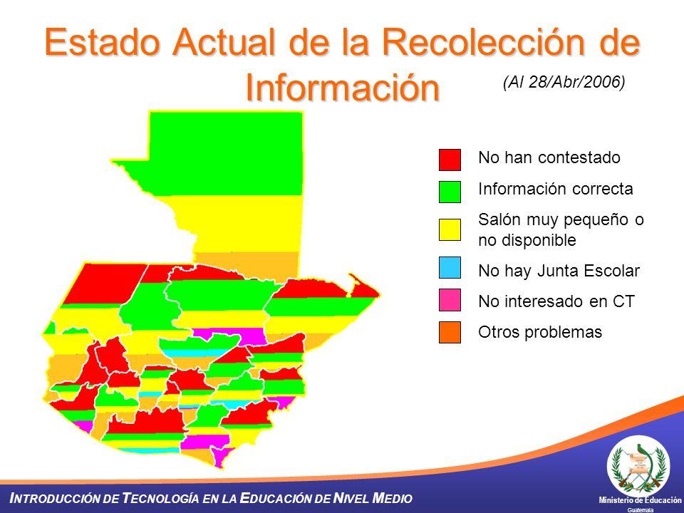 Estado Actual de la Recolección de Información