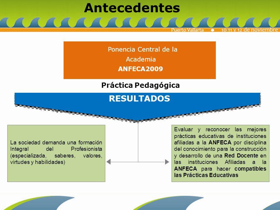 Antecedentes RESULTADOS Práctica Pedagógica Ponencia Central de la