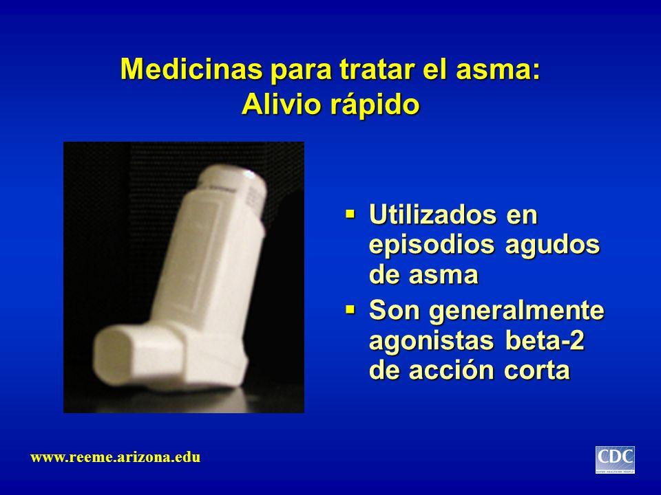 Medicinas para tratar el asma: Alivio rápido