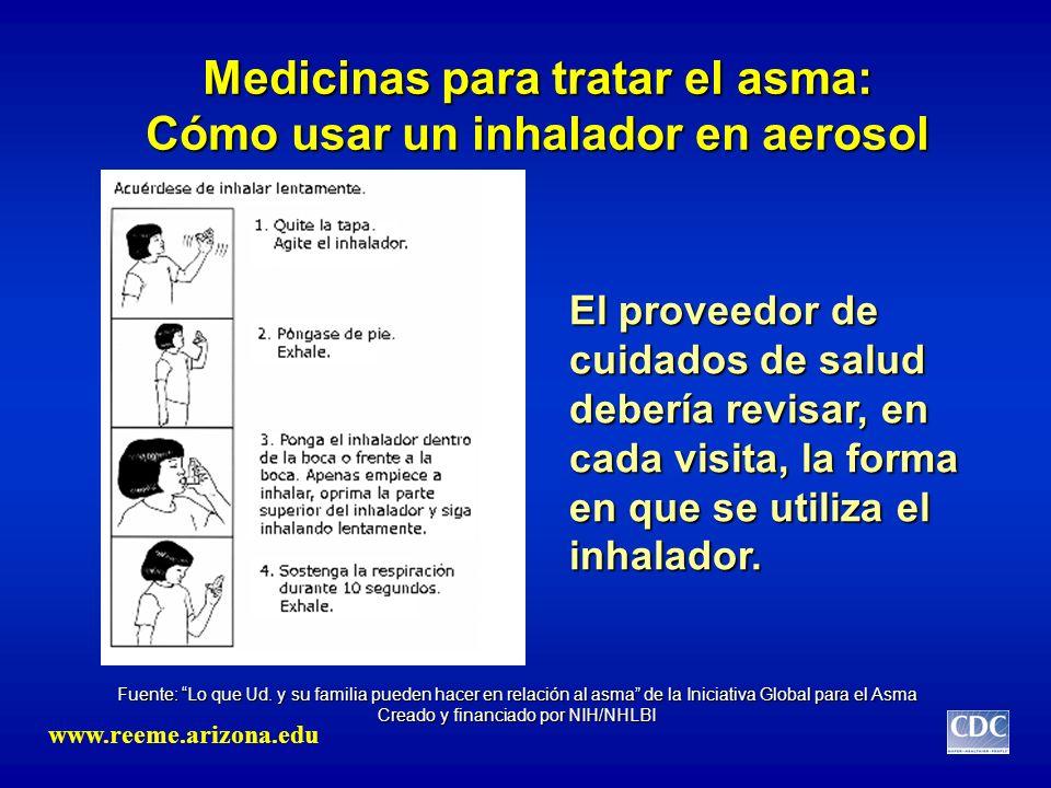 Medicinas para tratar el asma: Cómo usar un inhalador en aerosol