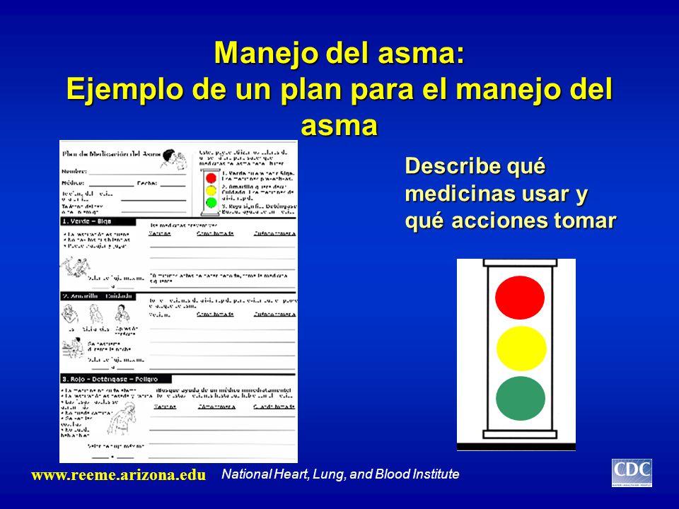 Manejo del asma: Ejemplo de un plan para el manejo del asma