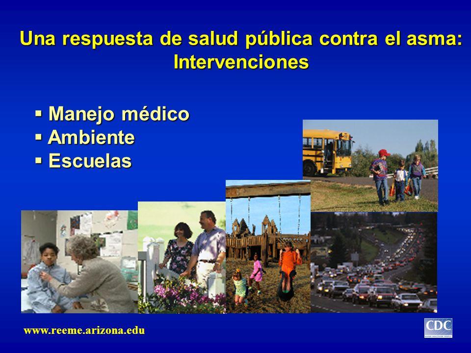 Una respuesta de salud pública contra el asma: Intervenciones