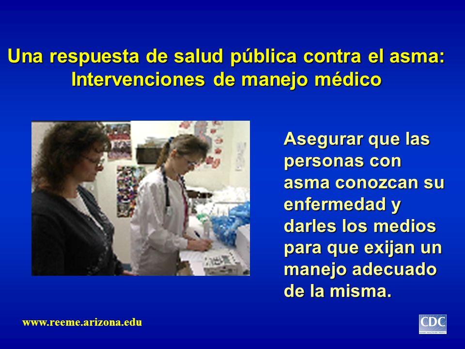 Una respuesta de salud pública contra el asma: Intervenciones de manejo médico